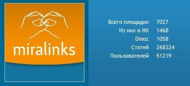 Система размещения статей навсегда Miralinks