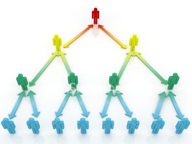 Классическая схема сетевого маркетинга - МЛМ